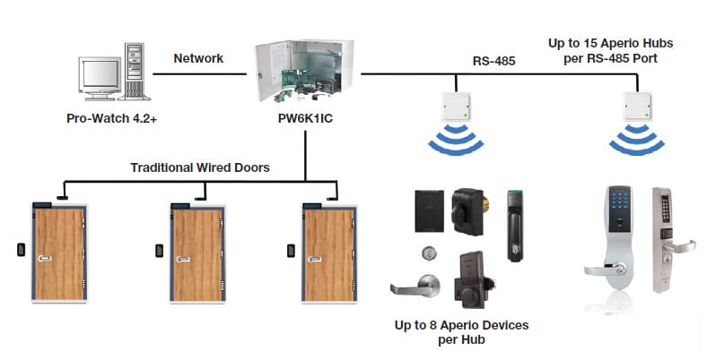 A Abloy Wiring Diagrams - Wiring Diagram Database on